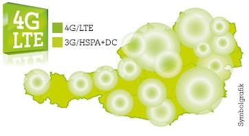 4G/LTE Netzabdeckung